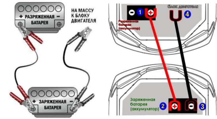 как прикуривать аккумулятор от другой машины
