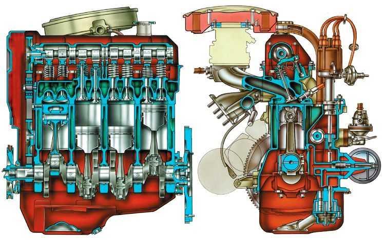 как устроен двигатель нивы 2121