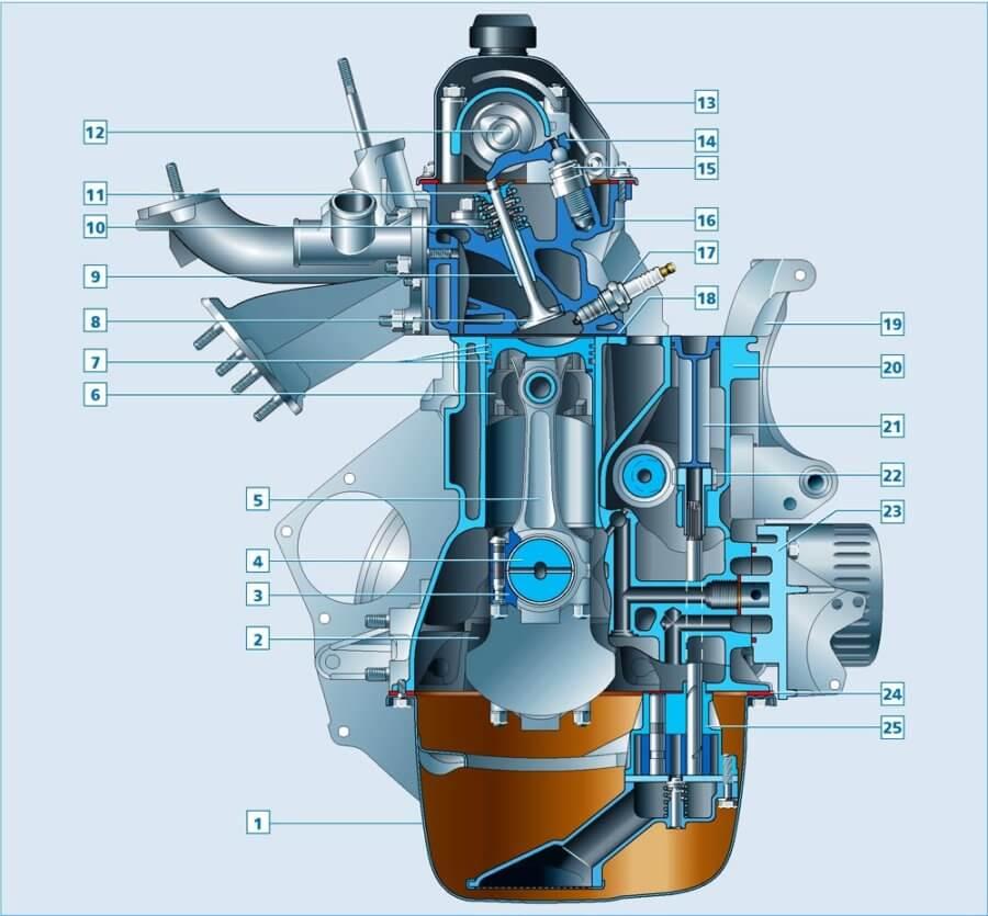 двигатель ваз 2123 нива шевроле в разрезе