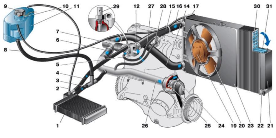 система охлаждения двигателя нивы шевроле