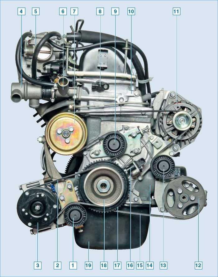 двигатель нивы шевроле модель ваз 2123