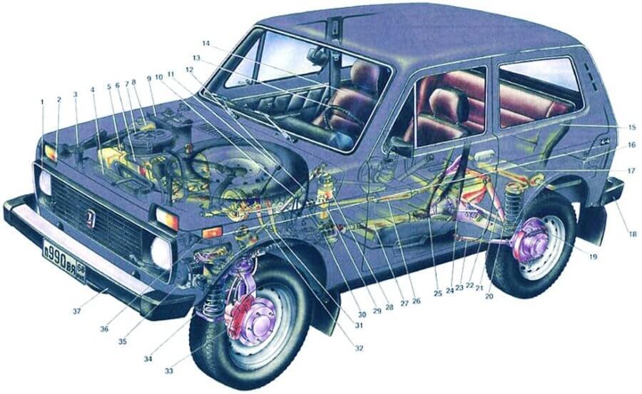 как устроена нива 2121 внутри прозрачный корпус и обозначение элементов кузова