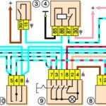 Снятие переключателя аварийной сигнализации