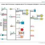 Схема электрооборудования Шевроле Нива 2123