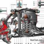 Устройство, особенности, работа и лифт передней подвески ВАЗ 2121