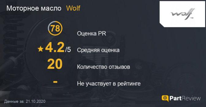 Масло WOLF VITALTECH 5W40: Характеристики, артикулы и отзывы