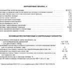 Применяемые жидкости и заправочные объёмы Нива ВАЗ 21213, 21214 и 2131 «