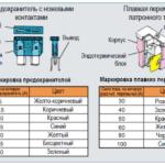 Схема предохранителей и реле Шевроле Нива / ВАЗ 2123