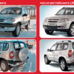Chevrolet Niva: обзор автомобиля, технические характеристики