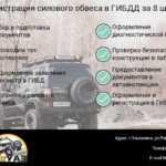 Регистрация силового оборудования в ГИБДД. |